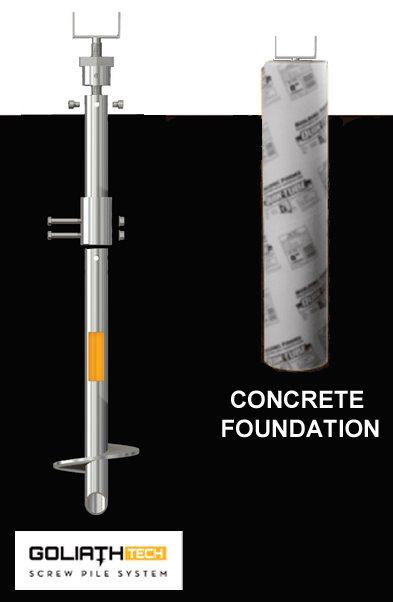 Concrete Vs Goliathtech Your Deck Co